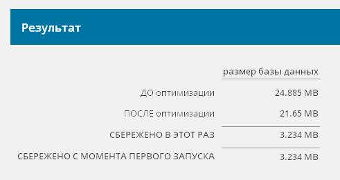 база данных очищена