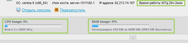 vps-сервер-стабильно-работает