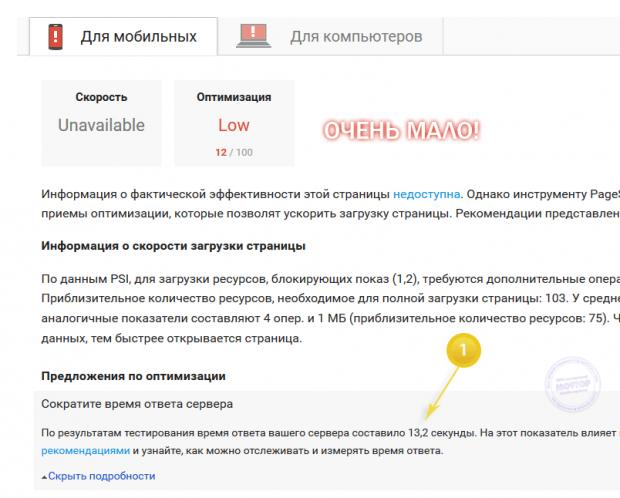скорость сайта в гугл